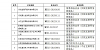 QQ截图20180214101708.jpg - 通信管理局