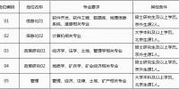 事业编+北京户口!一大拨中直单位招聘来啦 - 石家庄网络广播电视台