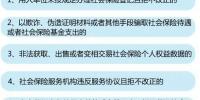 """6种情形将列入""""黑名单""""。中新网记者 李金磊 制图 - 中国新闻社河北分社"""
